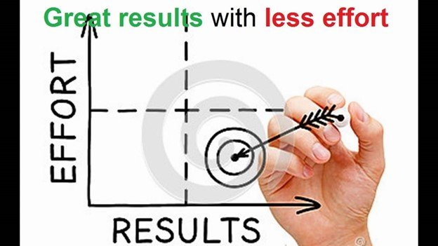 Great Results with Less Effort